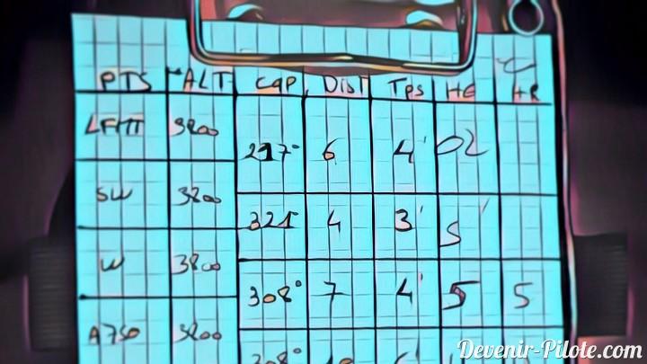 Log de Navigation VFR : Comment le remplir. Nav vers LFCM (Jour 27)