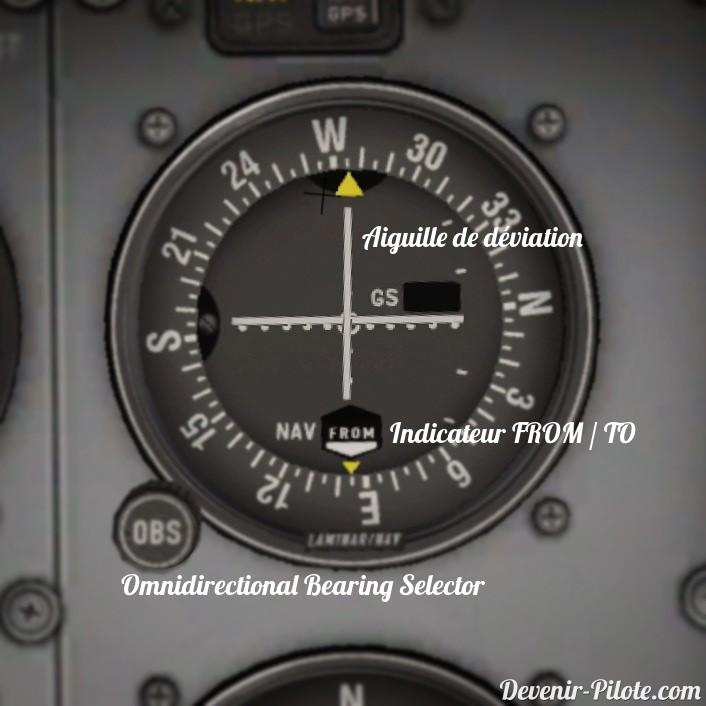 Omnidirectional Bearing Indicator (OBI), VOR dans xplane 11