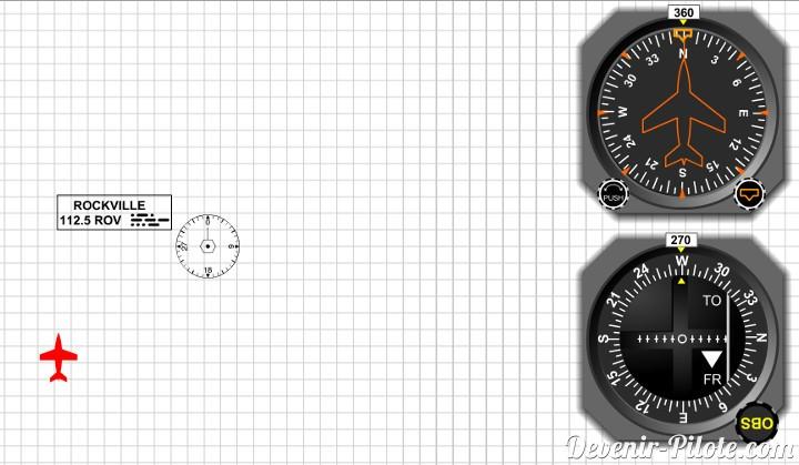 1 - On détermine le radial sur lequel on se trouve en tournant l'OBS jusqu'à ce que l'aiguille soit centrée et l'indicateur TO affiché pour être en rapprochement.