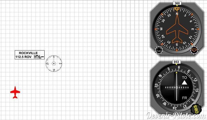 2 - L'indicateur TO est affiché, l'aiguille est centrée. On peut relever le radial.